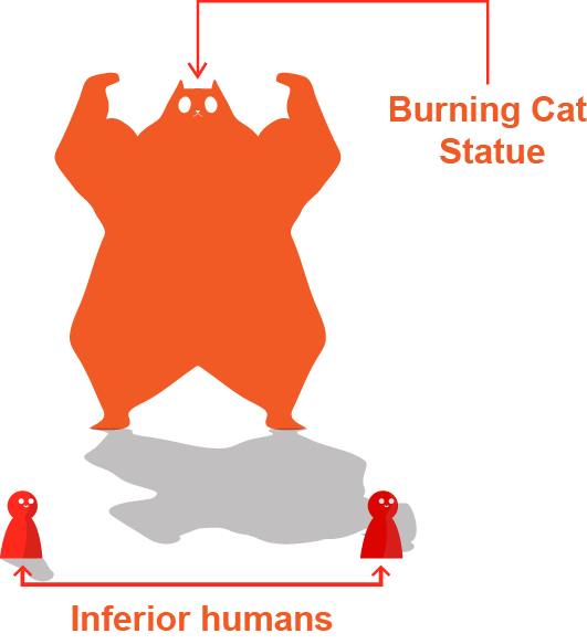 The Burning Cat